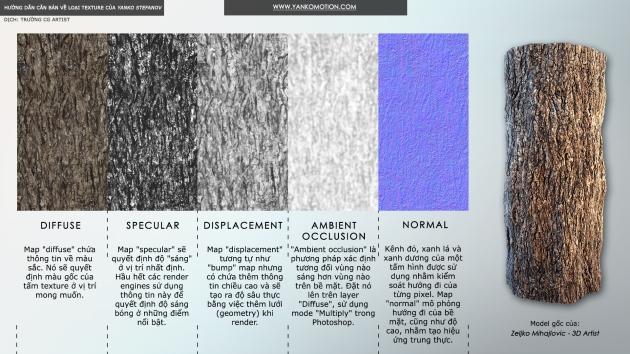Texture Maps 1
